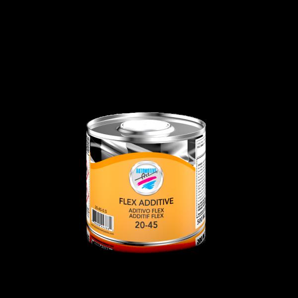 Plastics For Automotive Paint Automotive Art Paints Automotive Paint Supplies Systems